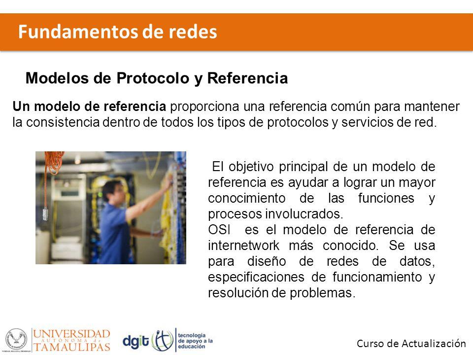Fundamentos de redes Curso de Actualización Modelo OSI Desarrollado en 1984 por la Organización Internacional de Estándares Una normativa formada por siete capas, define fases por las que deben pasar los datos para viajar de un dispositivo a otro.