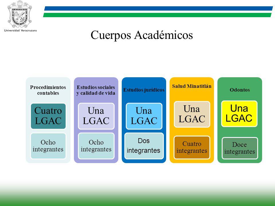 Procedimientos contables Cuatro LGAC Ocho integrantes Estudios sociales y calidad de vida Una LGAC Ocho integrantes Estudios jurídicos Una LGAC Dos in