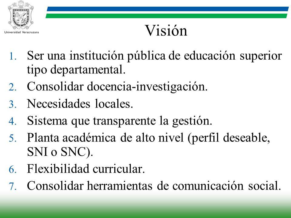 Visión 1. Ser una institución pública de educación superior tipo departamental. 2. Consolidar docencia-investigación. 3. Necesidades locales. 4. Siste