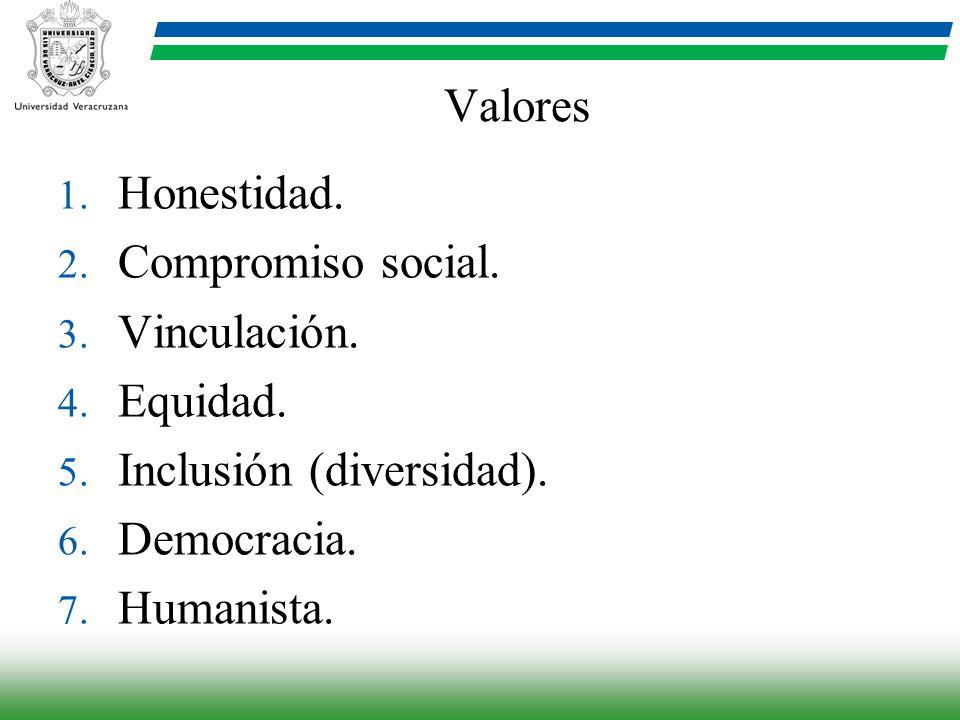 Valores 1. Honestidad. 2. Compromiso social. 3. Vinculación. 4. Equidad. 5. Inclusión (diversidad). 6. Democracia. 7. Humanista.