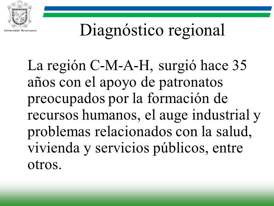 Diagnóstico regional La región C-M-A-H, surgió hace 35 años con el apoyo de patronatos preocupados por la formación de recursos humanos, el auge indus