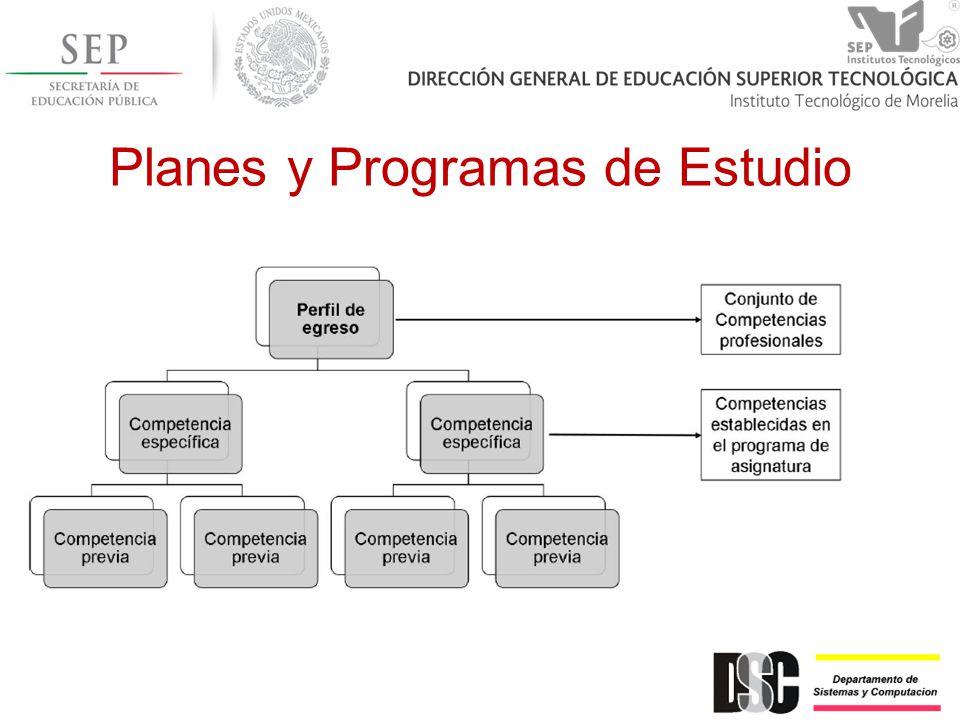 Planes y Programas de Estudio