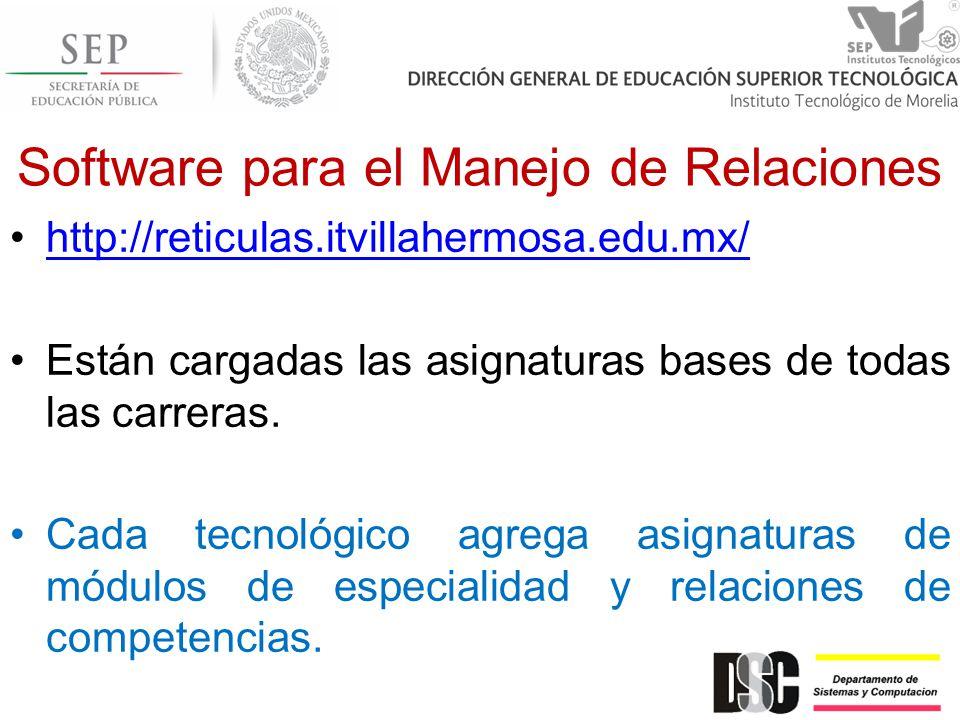 Software para el Manejo de Relaciones http://reticulas.itvillahermosa.edu.mx/ Están cargadas las asignaturas bases de todas las carreras. Cada tecnoló