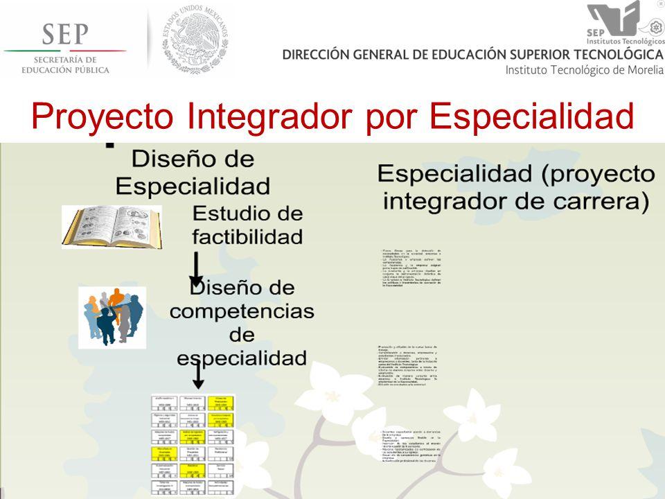 Proyecto Integrador por Especialidad