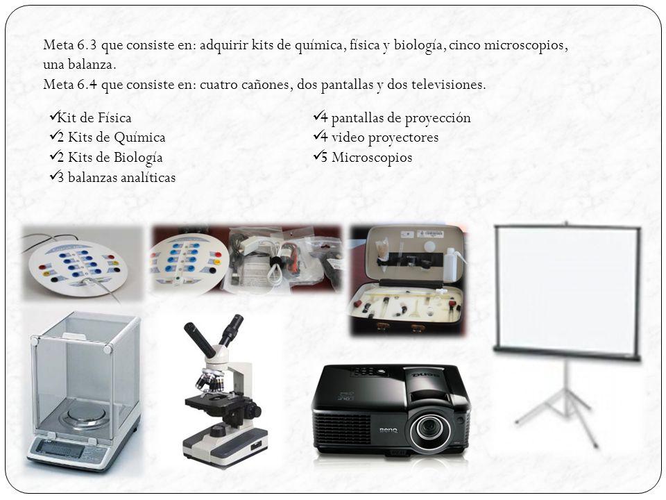 Meta 6.3 que consiste en: adquirir kits de química, física y biología, cinco microscopios, una balanza.