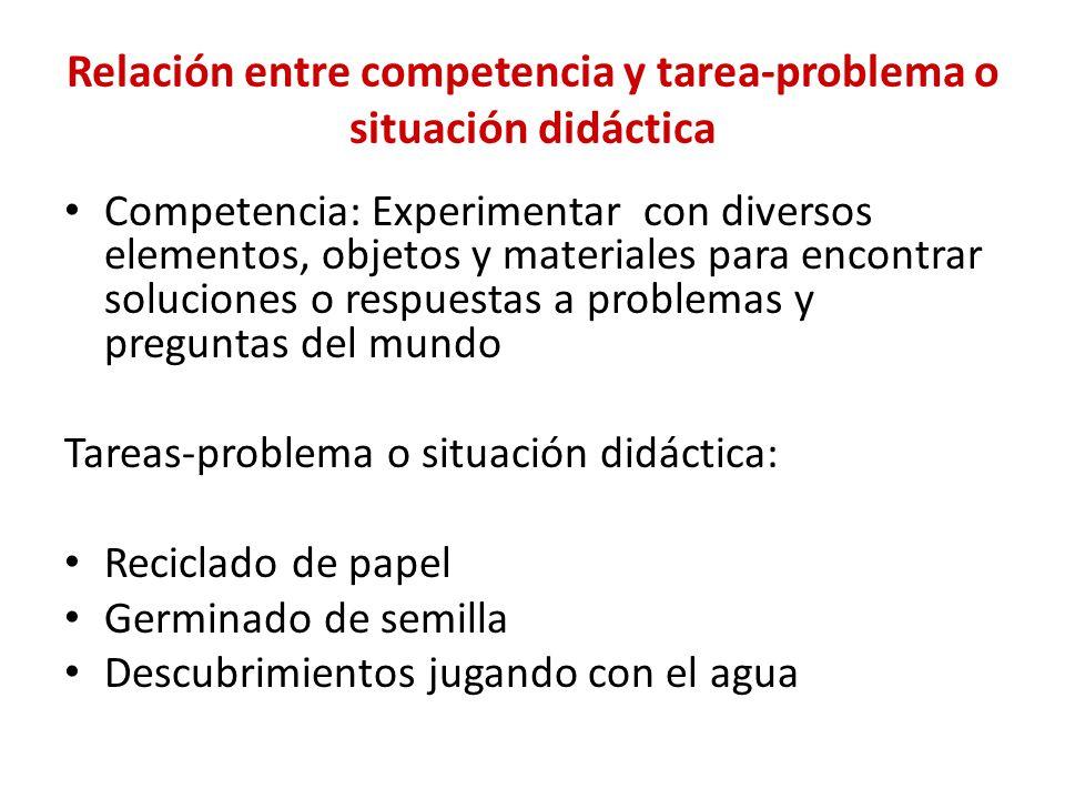 Relación entre competencia y tarea-problema o situación didáctica Competencia: Experimentar con diversos elementos, objetos y materiales para encontra
