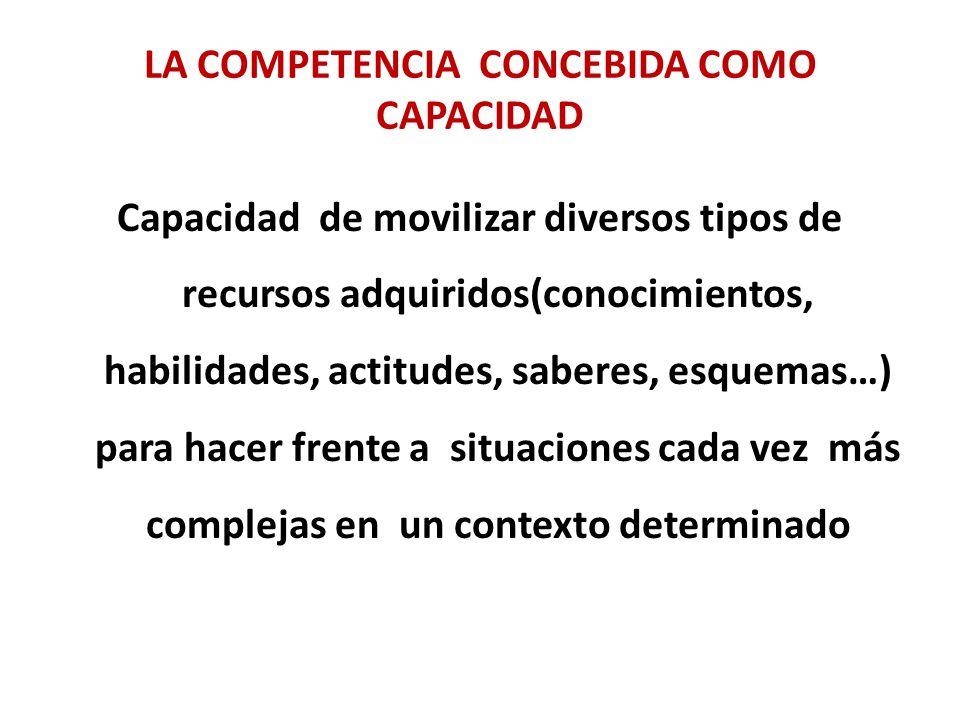 LA COMPETENCIA CONCEBIDA COMO CAPACIDAD Capacidad de movilizar diversos tipos de recursos adquiridos(conocimientos, habilidades, actitudes, saberes, e