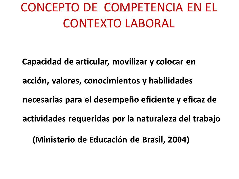 CONCEPTO DE COMPETENCIA EN EL CONTEXTO LABORAL Capacidad de articular, movilizar y colocar en acción, valores, conocimientos y habilidades necesarias