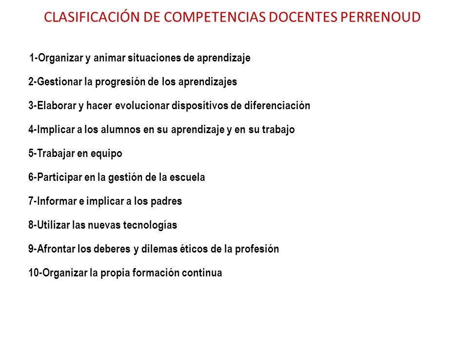 CLASIFICACIÓN DE COMPETENCIAS DOCENTES PERRENOUD 1-Organizar y animar situaciones de aprendizaje 2-Gestionar la progresión de los aprendizajes 3-Elabo