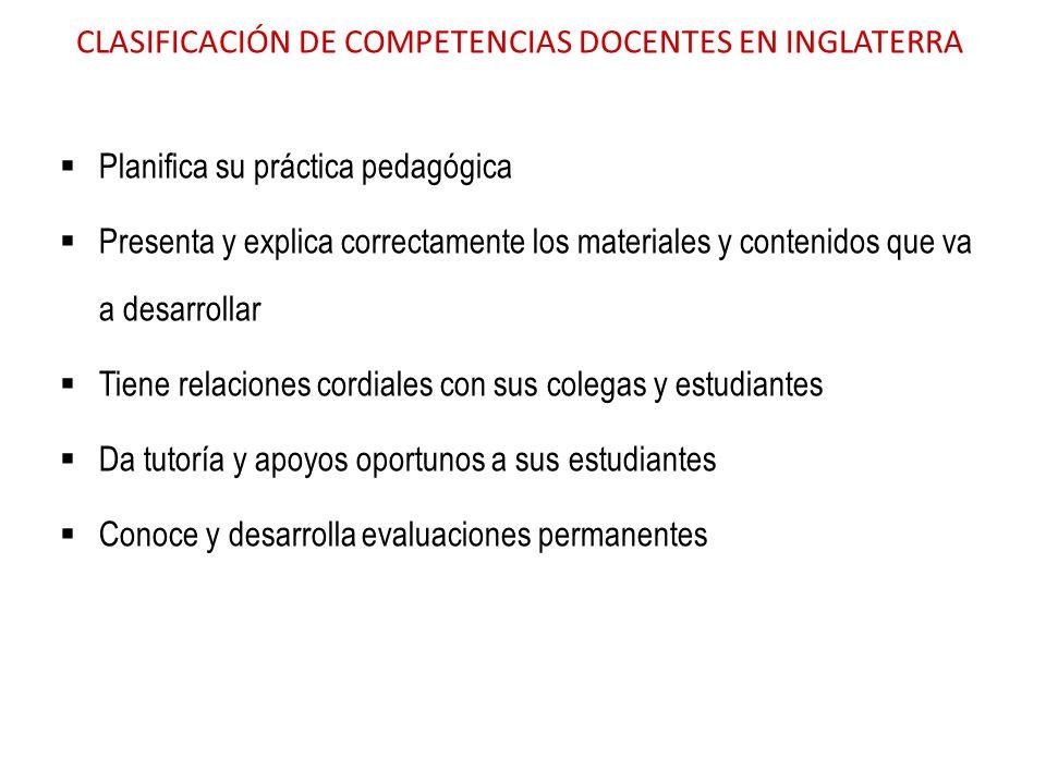 CLASIFICACIÓN DE COMPETENCIAS DOCENTES EN INGLATERRA Planifica su práctica pedagógica Presenta y explica correctamente los materiales y contenidos que