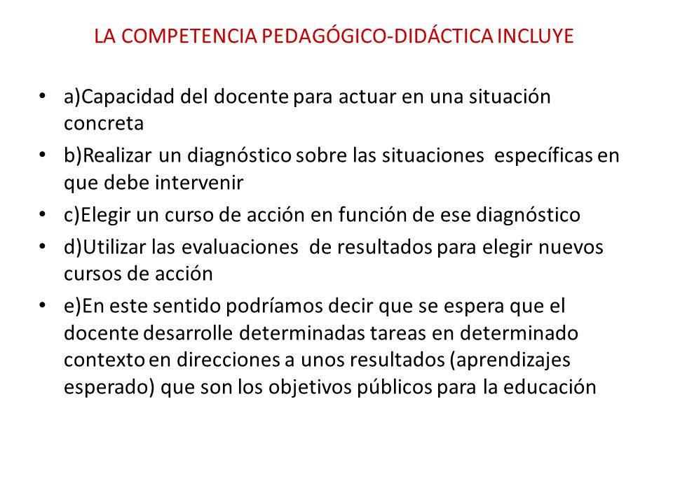 LA COMPETENCIA PEDAGÓGICO-DIDÁCTICA INCLUYE a)Capacidad del docente para actuar en una situación concreta b)Realizar un diagnóstico sobre las situacio
