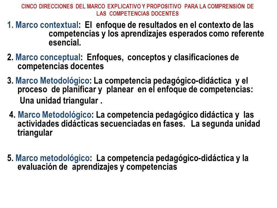 CINCO DIRECCIONES DEL MARCO EXPLICATIVO Y PROPOSITIVO PARA LA COMPRENSIÓN DE LAS COMPETENCIAS DOCENTES 1. Marco contextual: El enfoque de resultados e