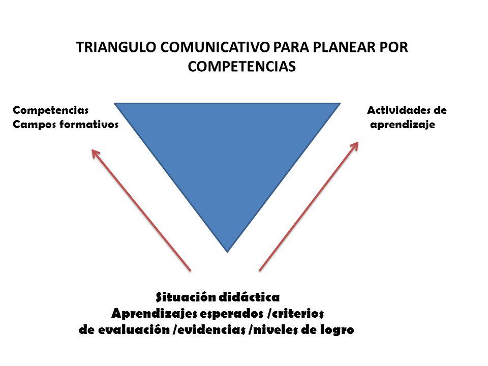 Competencias Campos formativos Actividades de aprendizaje Situación didáctica Aprendizajes esperados /criterios de evaluación /evidencias /niveles de