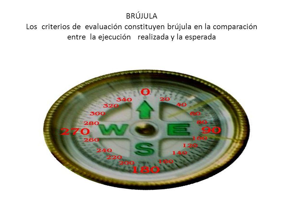 BRÚJULA Los criterios de evaluación constituyen brújula en la comparación entre la ejecución realizada y la esperada