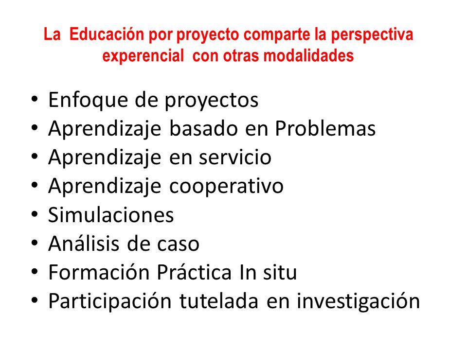La Educación por proyecto comparte la perspectiva experencial con otras modalidades Enfoque de proyectos Aprendizaje basado en Problemas Aprendizaje e