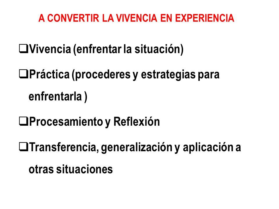 A CONVERTIR LA VIVENCIA EN EXPERIENCIA Vivencia (enfrentar la situación) Práctica (procederes y estrategias para enfrentarla ) Procesamiento y Reflexi