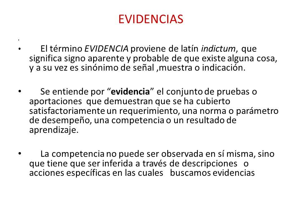 EVIDENCIAS El término EVIDENCIA proviene de latín indictum, que significa signo aparente y probable de que existe alguna cosa, y a su vez es sinónimo