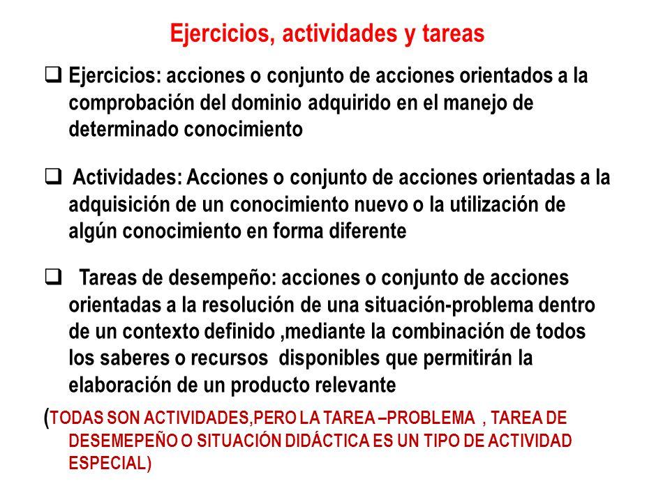Ejercicios, actividades y tareas Ejercicios: acciones o conjunto de acciones orientados a la comprobación del dominio adquirido en el manejo de determ