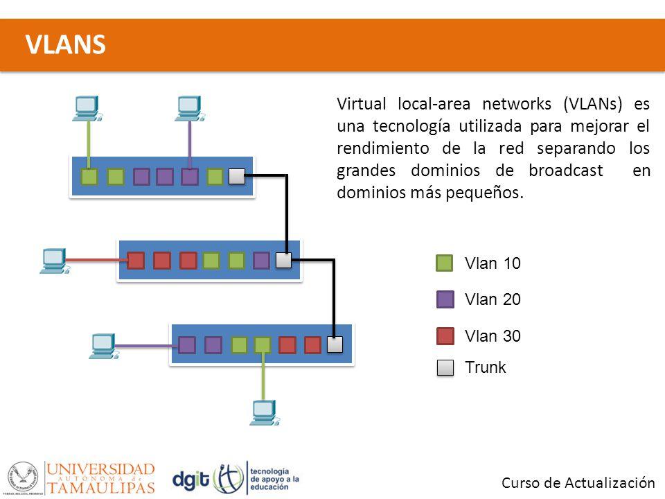VLANS Curso de Actualización Virtual local-area networks (VLANs) es una tecnología utilizada para mejorar el rendimiento de la red separando los grand