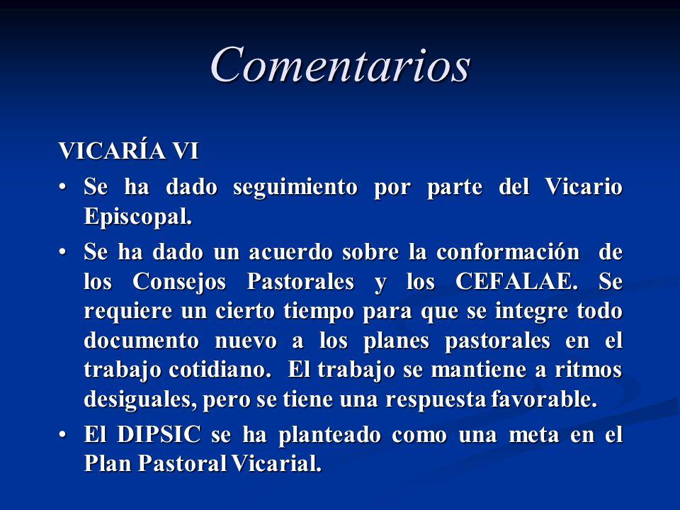 Comentarios VICARÍA VI Se ha dado seguimiento por parte del Vicario Episcopal.Se ha dado seguimiento por parte del Vicario Episcopal. Se ha dado un ac