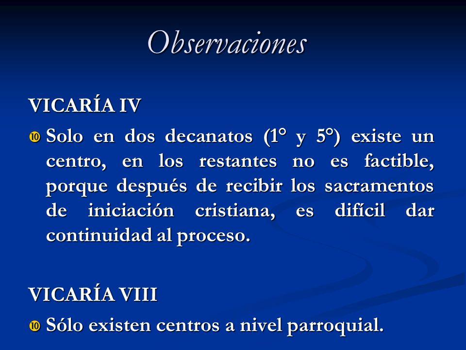 Observaciones VICARÍA IV Solo en dos decanatos (1° y 5°) existe un centro, en los restantes no es factible, porque después de recibir los sacramentos