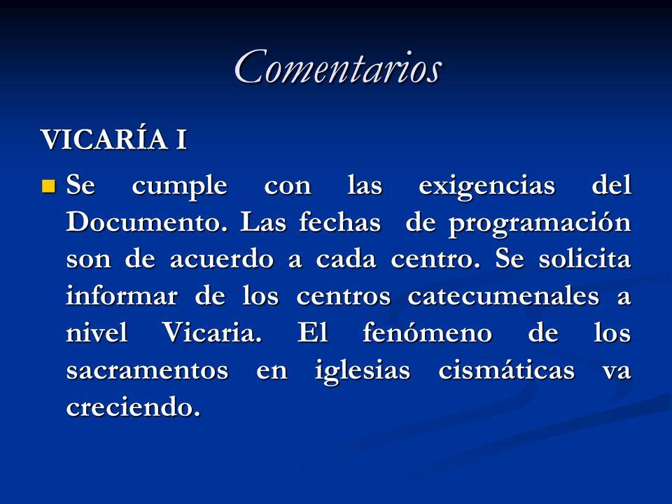 Comentarios VICARÍA I Se cumple con las exigencias del Documento. Las fechas de programación son de acuerdo a cada centro. Se solicita informar de los