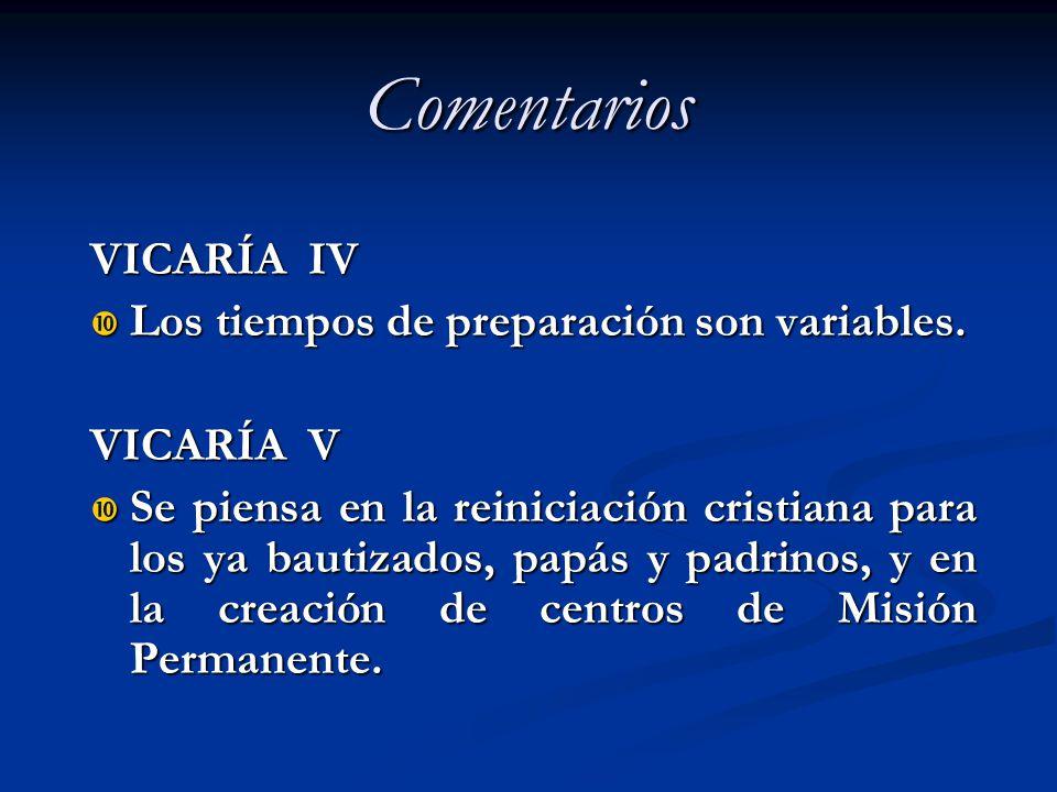 Comentarios VICARÍA IV Los tiempos de preparación son variables. Los tiempos de preparación son variables. VICARÍA V Se piensa en la reiniciación cris