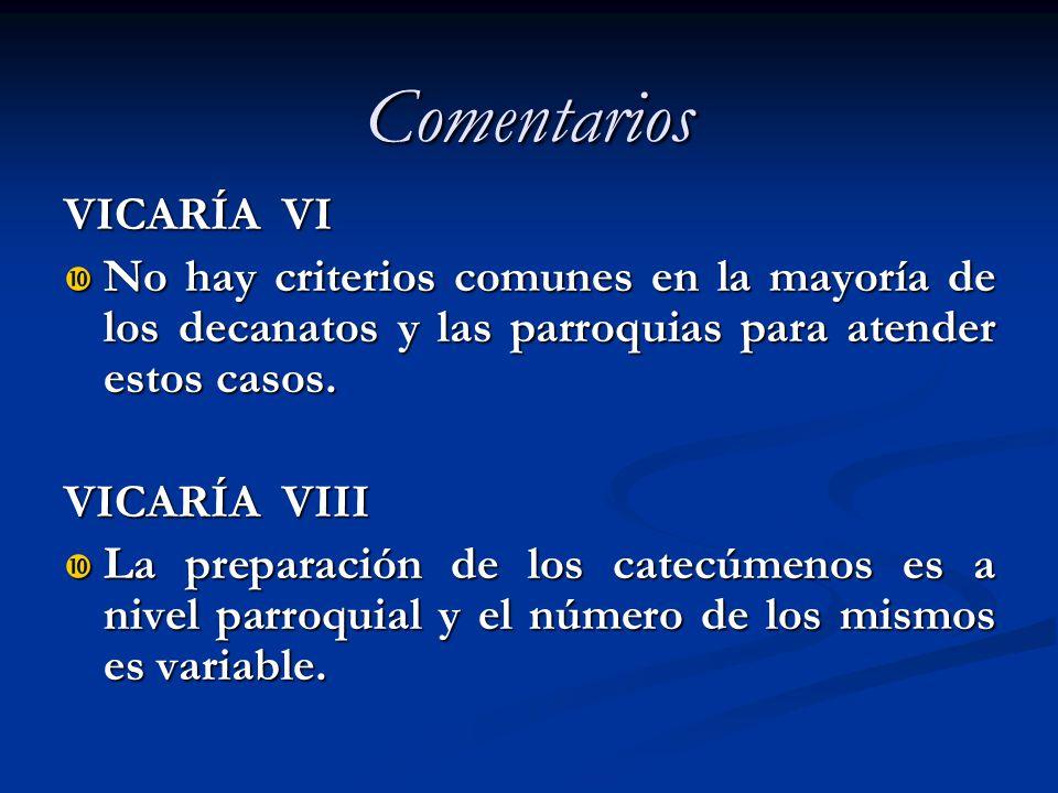 Comentarios VICARÍA VI No hay criterios comunes en la mayoría de los decanatos y las parroquias para atender estos casos. No hay criterios comunes en