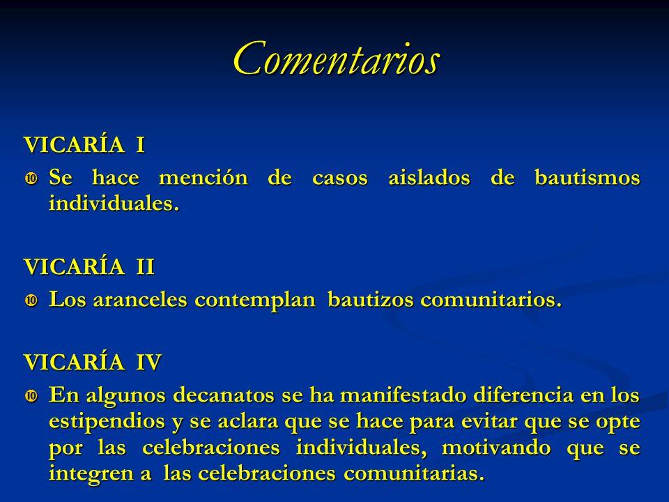 Comentarios VICARÍA I Se hace mención de casos aislados de bautismos individuales. Se hace mención de casos aislados de bautismos individuales. VICARÍ