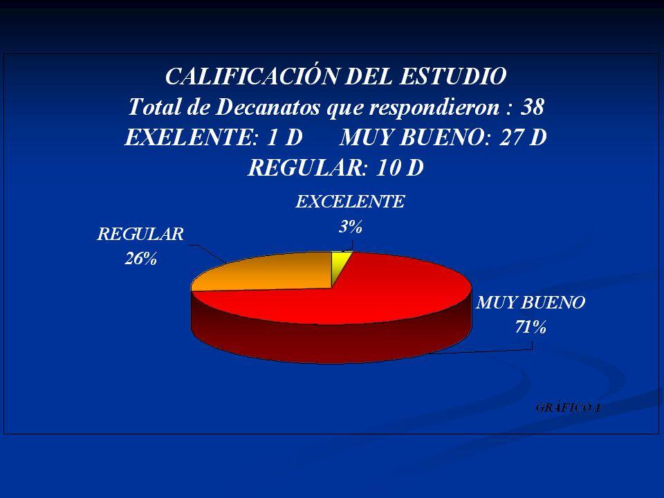 Comentarios VICARÍA VI VICARÍA VI Hay unidad respecto al orden de los S.I.C y edad, más no en la preparación, Subsidios y estipendios.