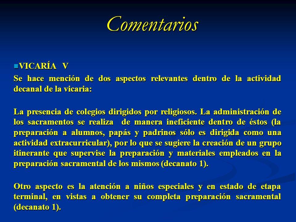 Comentarios VICARÍA V VICARÍA V Se hace mención de dos aspectos relevantes dentro de la actividad decanal de la vicaria: La presencia de colegios diri