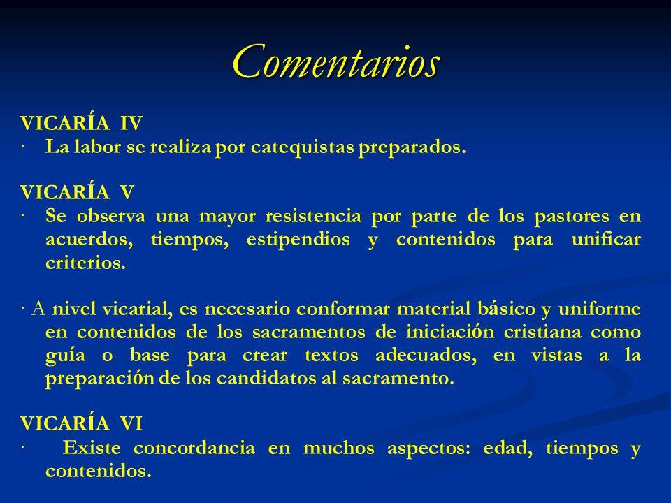 Comentarios VICAR Í A IV · La labor se realiza por catequistas preparados. VICAR Í A V · Se observa una mayor resistencia por parte de los pastores en
