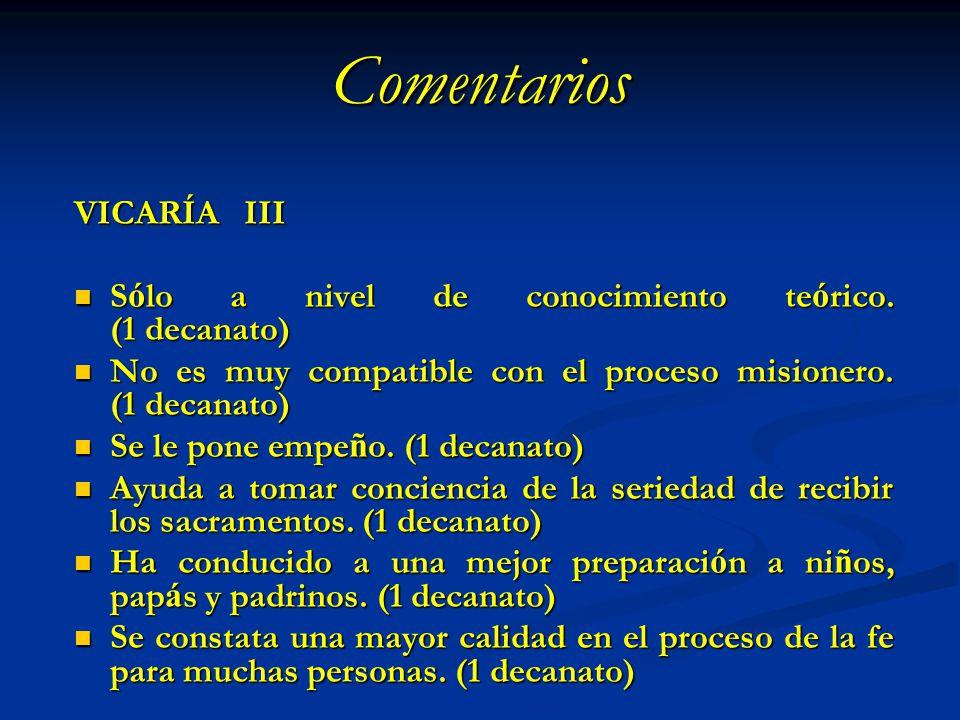 Comentarios VICARÍA III S ó lo a nivel de conocimiento te ó rico. (1 decanato) S ó lo a nivel de conocimiento te ó rico. (1 decanato) No es muy compat