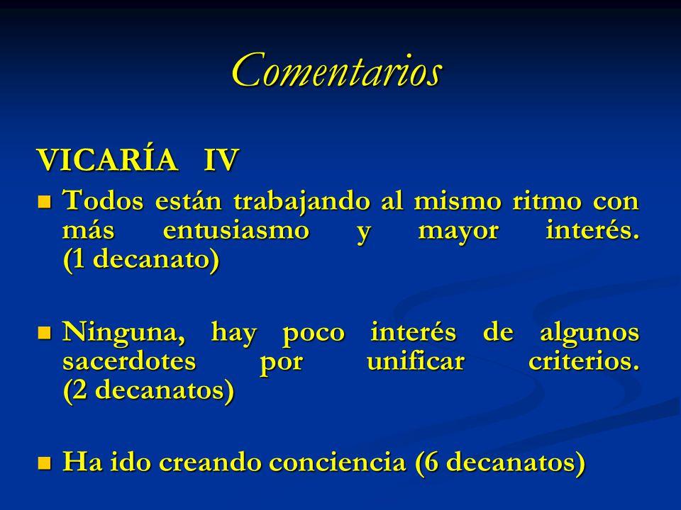 Comentarios VICARÍA IV Todos están trabajando al mismo ritmo con más entusiasmo y mayor interés. (1 decanato) Todos están trabajando al mismo ritmo co