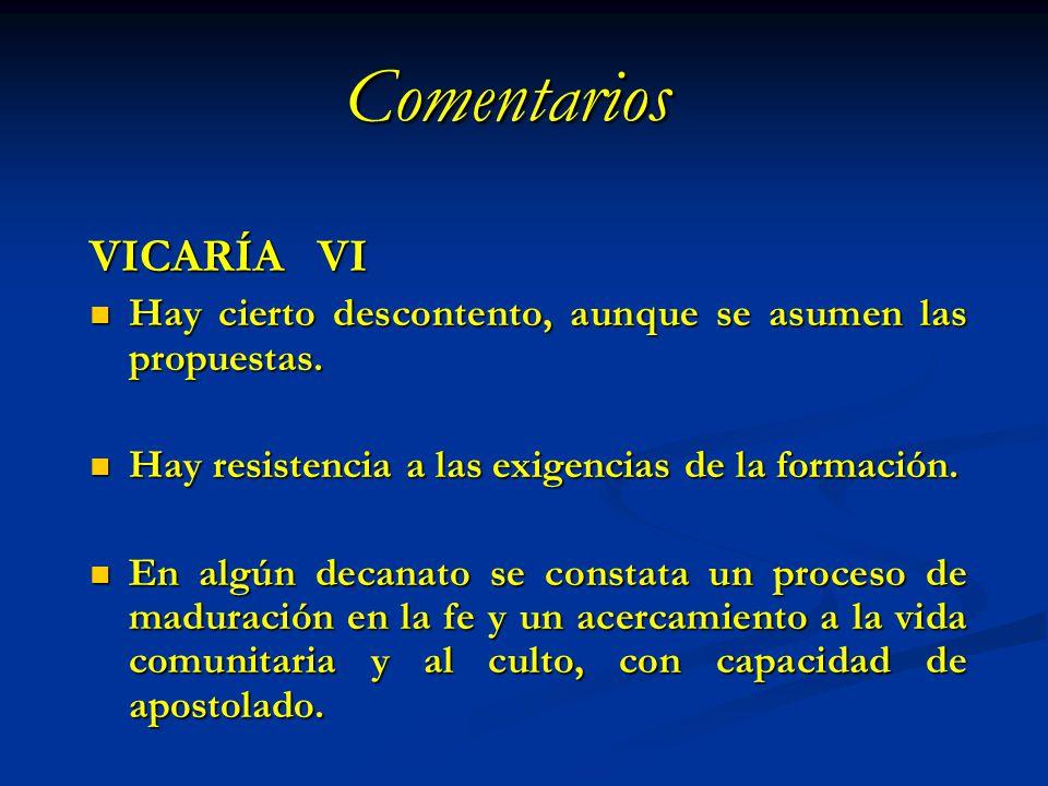 Comentarios VICARÍA VI Hay cierto descontento, aunque se asumen las propuestas. Hay cierto descontento, aunque se asumen las propuestas. Hay resistenc