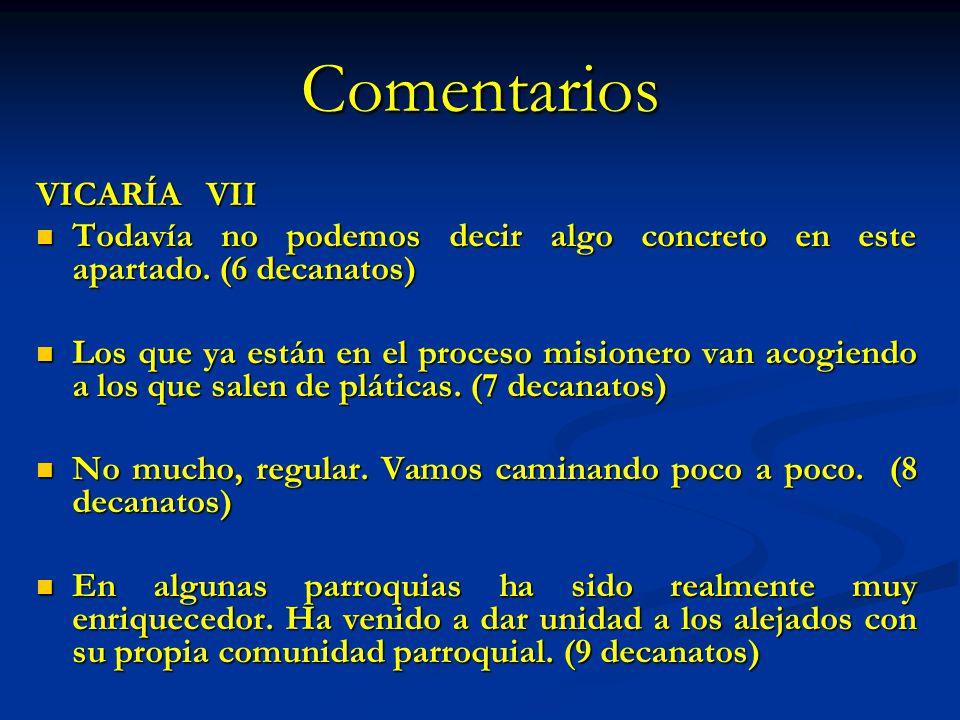 Comentarios VICARÍA VII Todavía no podemos decir algo concreto en este apartado. (6 decanatos) Todavía no podemos decir algo concreto en este apartado