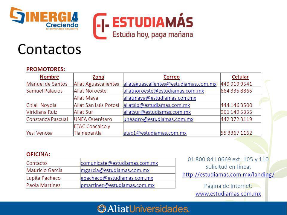Contactos PROMOTORES: NombreZonaCorreoCelular Manuel de SantosAliat Aguascalientesaliataguascalientes@estudiamas.com.mx449 919 9541 Samuel PalaciosAli