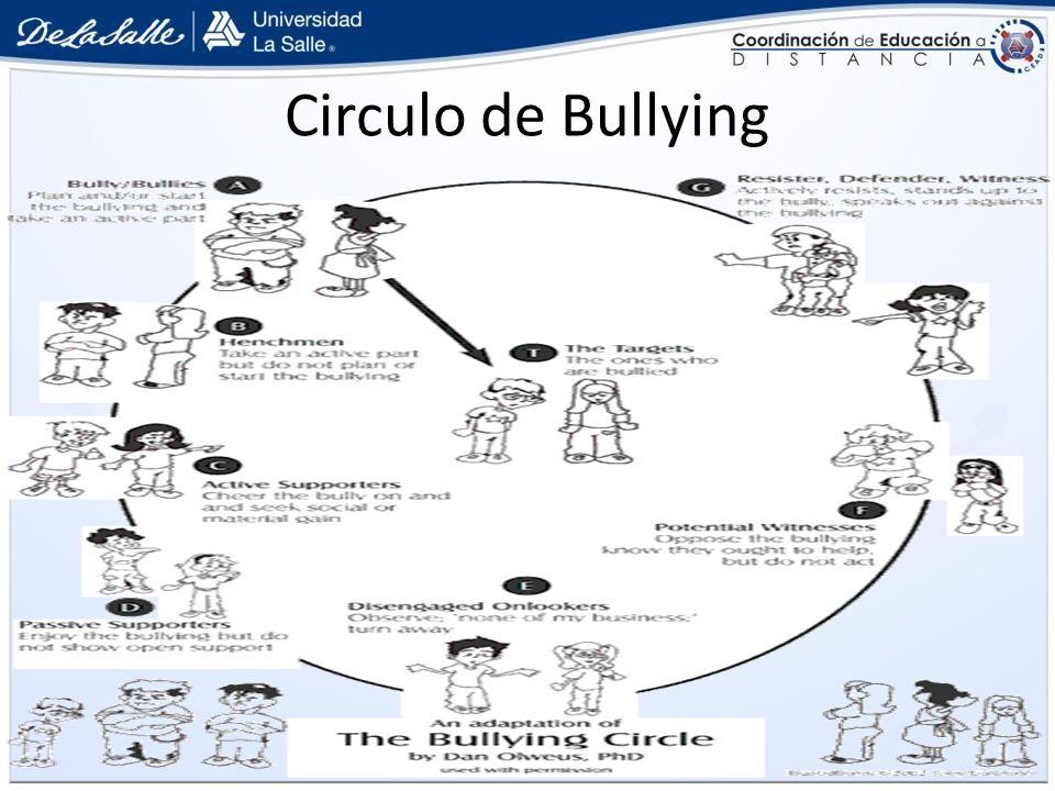 MÉXICO 2010 43.2% admitió que en su escuela se presentan casos de acoso escolar y ellos mismos han sido victimas de agresiones 190 jóvenes en el D.F.
