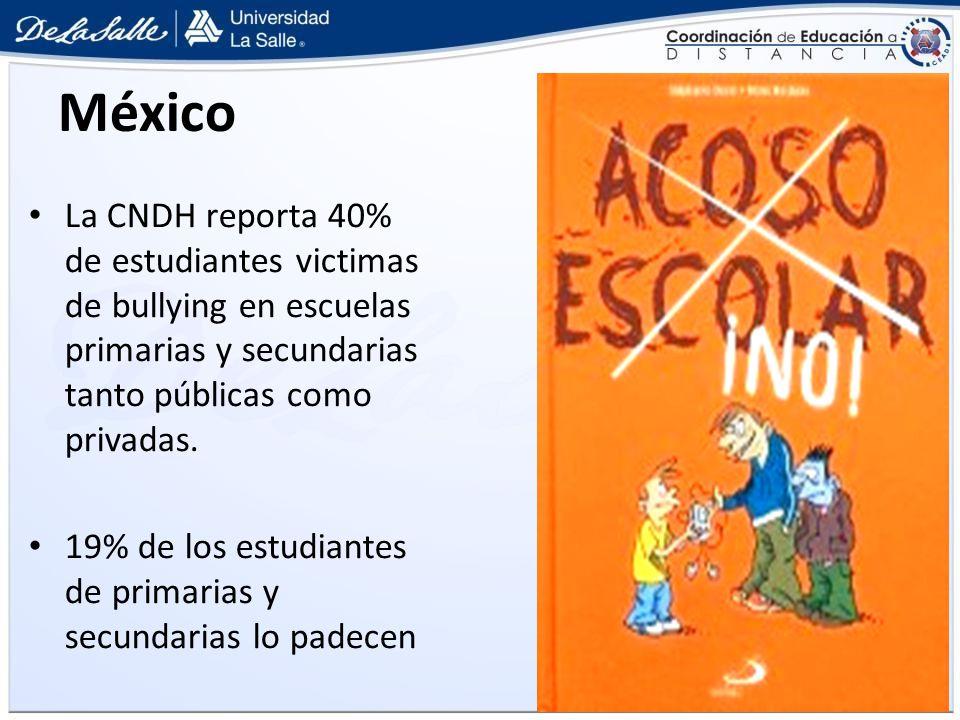 México La CNDH reporta 40% de estudiantes victimas de bullying en escuelas primarias y secundarias tanto públicas como privadas. 19% de los estudiante