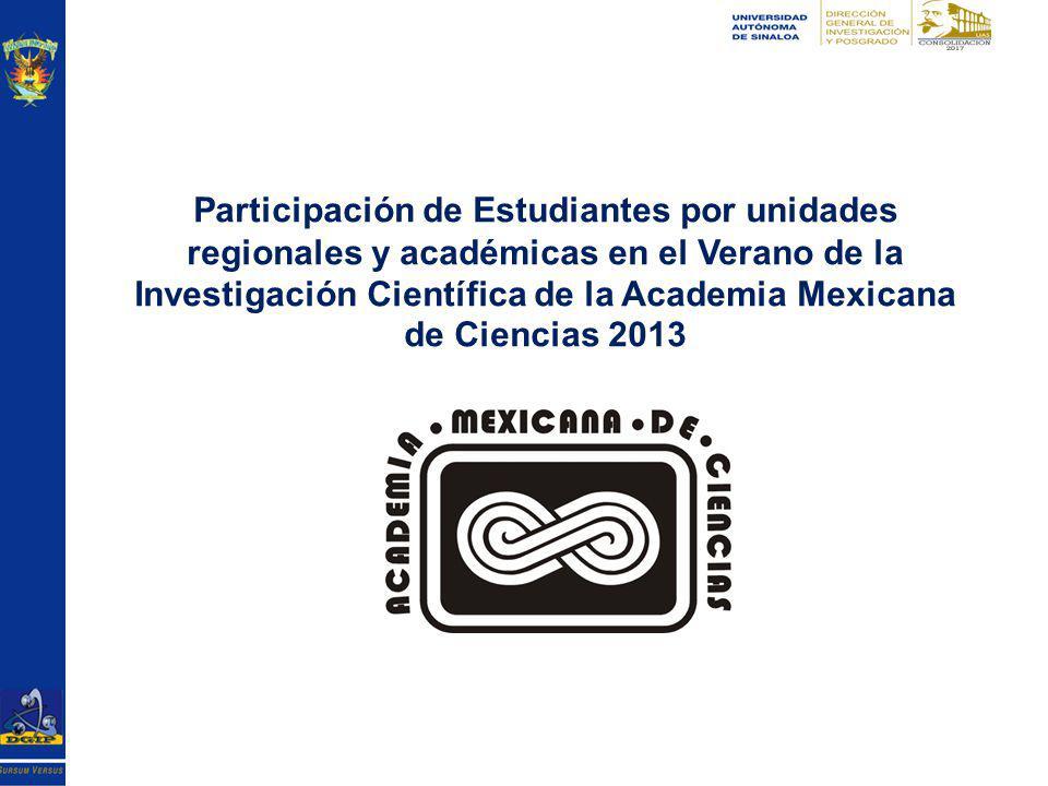 Participación de Estudiantes por unidades regionales y académicas en el Verano de la Investigación Científica de la Academia Mexicana de Ciencias 2013