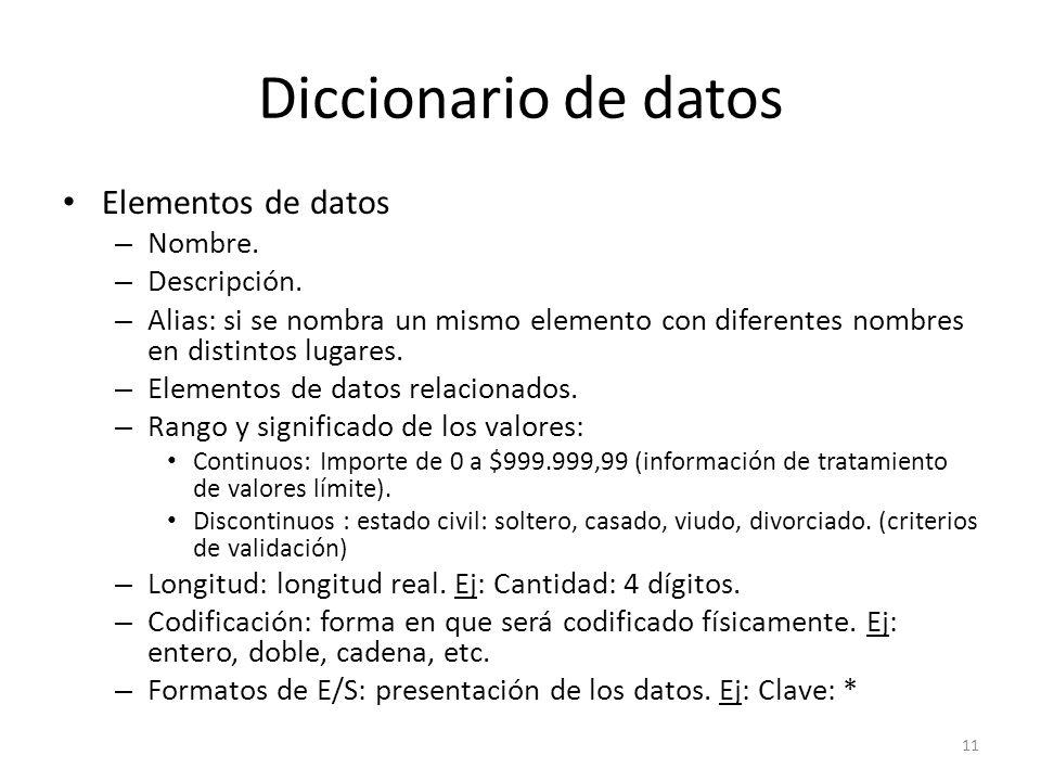 Diccionario de datos Elementos de datos – Nombre. – Descripción. – Alias: si se nombra un mismo elemento con diferentes nombres en distintos lugares.