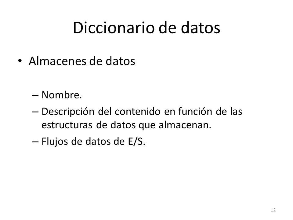 Diccionario de datos Almacenes de datos – Nombre. – Descripción del contenido en función de las estructuras de datos que almacenan. – Flujos de datos