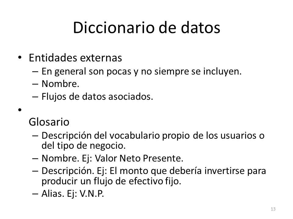 Diccionario de datos Entidades externas – En general son pocas y no siempre se incluyen. – Nombre. – Flujos de datos asociados. Glosario – Descripción