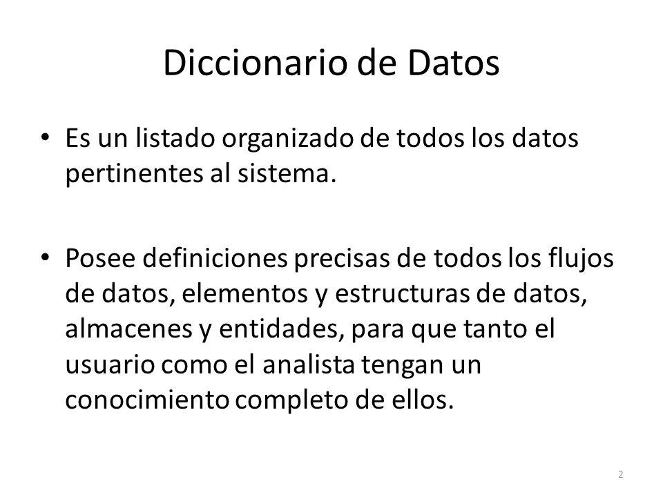 Diccionario de Datos Es un listado organizado de todos los datos pertinentes al sistema. Posee definiciones precisas de todos los flujos de datos, ele