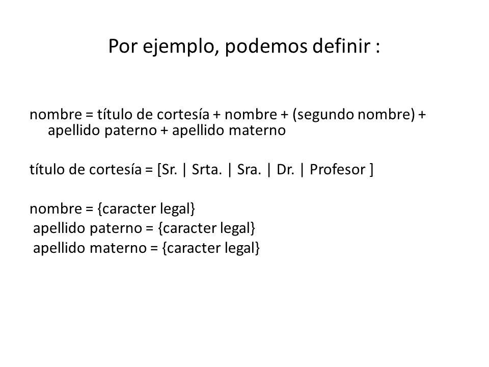 Por ejemplo, podemos definir : nombre = título de cortesía + nombre + (segundo nombre) + apellido paterno + apellido materno título de cortesía = [Sr.