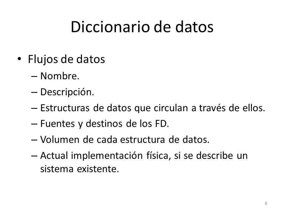 Diccionario de datos Flujos de datos – Nombre. – Descripción. – Estructuras de datos que circulan a través de ellos. – Fuentes y destinos de los FD. –