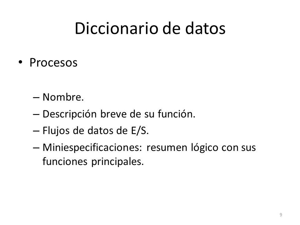 Diccionario de datos Procesos – Nombre. – Descripción breve de su función. – Flujos de datos de E/S. – Miniespecificaciones: resumen lógico con sus fu