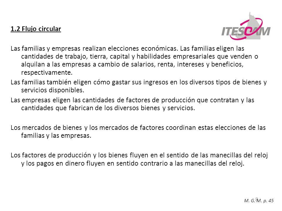 8 1.2 Flujo circular Las familias y empresas realizan elecciones económicas.