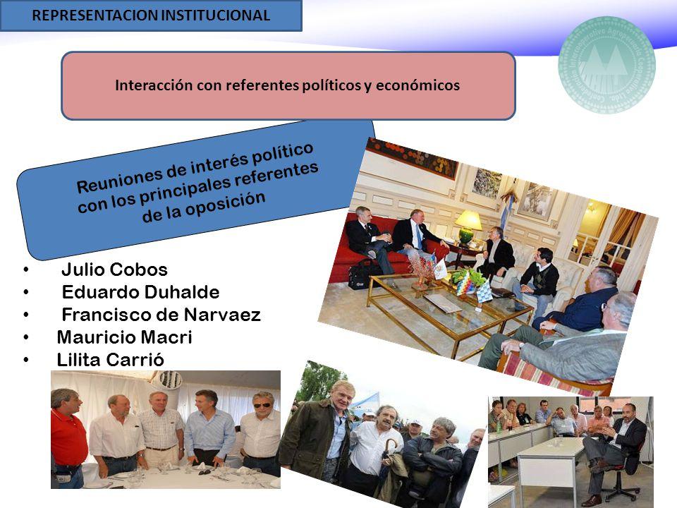 Julio Cobos Eduardo Duhalde Francisco de Narvaez Mauricio Macri Lilita Carrió Reuniones de interés político con los principales referentes de la oposi