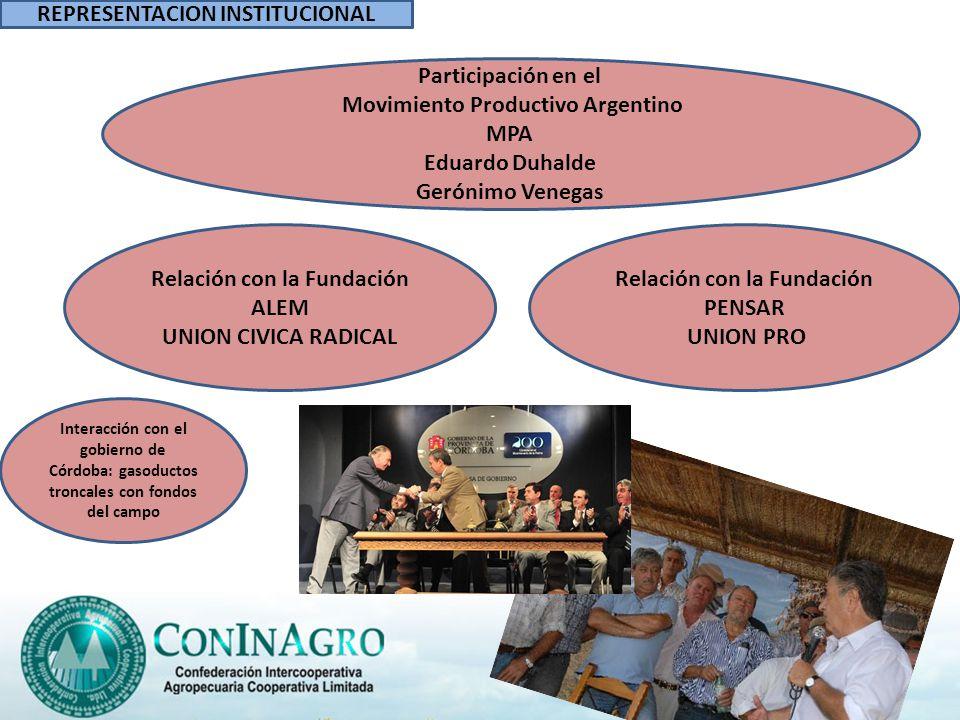 Participación en el Movimiento Productivo Argentino MPA Eduardo Duhalde Gerónimo Venegas REPRESENTACION INSTITUCIONAL Relación con la Fundación ALEM U